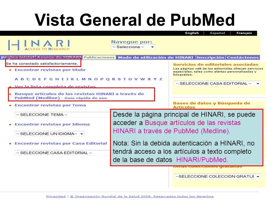 Vista General de PubMed Desde la página principal de HINARI, se puede acceder a Busque artículos de las revistas HINARI a través de PubMed (Medline).