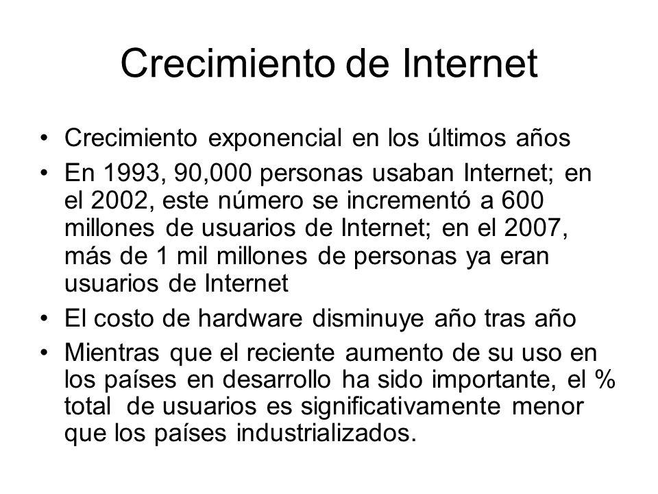 Crecimiento de Internet Crecimiento exponencial en los últimos años En 1993, 90,000 personas usaban Internet; en el 2002, este número se incrementó a