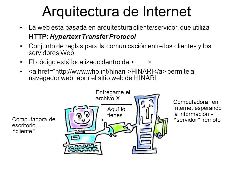 Arquitectura de Internet Entrégame el archivo X Aquí lo tienes Computadora de escritorio -cliente Computadora en Internet esperando la información -se
