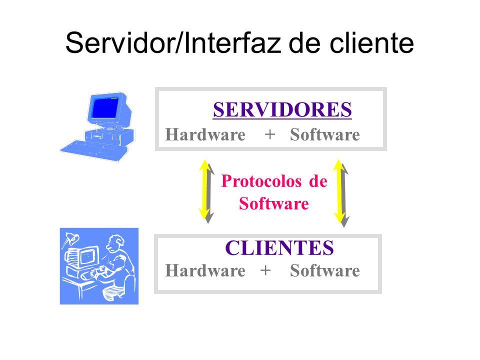 Servidor/Interfaz de cliente SERVIDORES CLIENTES Hardware + Software Protocolos de Software