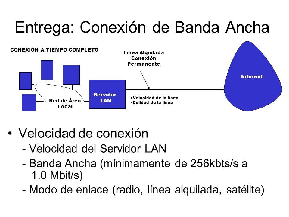 Entrega: Conexión de Banda Ancha Velocidad de conexión - Velocidad del Servidor LAN - Banda Ancha (mínimamente de 256kbts/s a 1.0 Mbit/s) - Modo de en