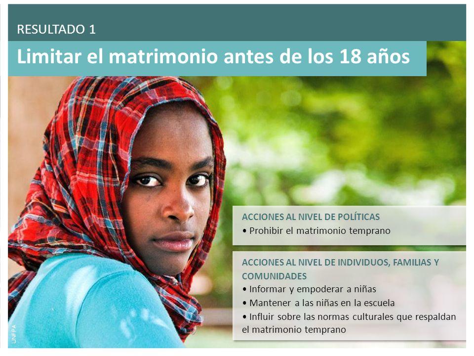 RESULTADO 1 ACCIONES AL NIVEL DE INDIVIDUOS, FAMILIAS Y COMUNIDADES Informar y empoderar a niñas Mantener a las niñas en la escuela Influir sobre las