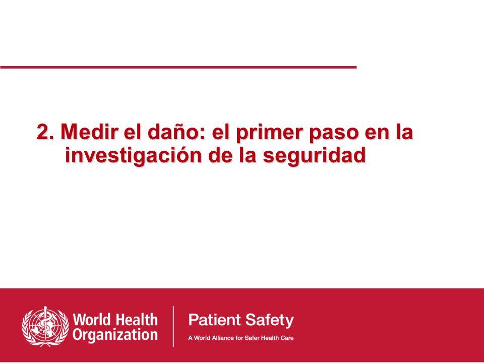 El ciclo de investigación en Seguridad del Paciente 1. Medir el daño 2. Comprender las causas 3. Identificar soluciones 4. Evaluar el impacto 5. Trasl