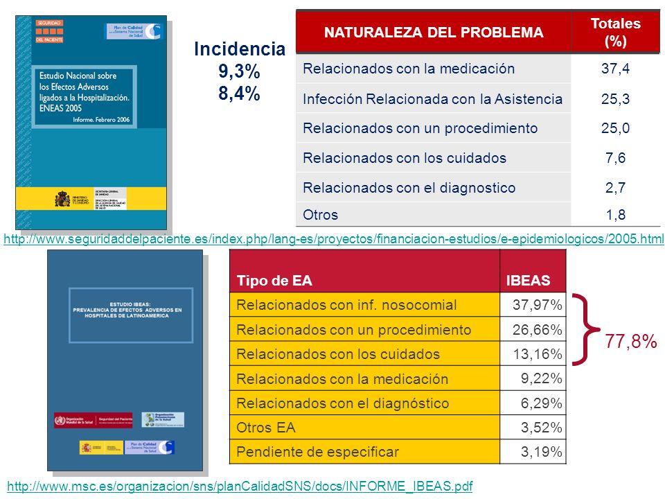 Estudios de incidencia 1