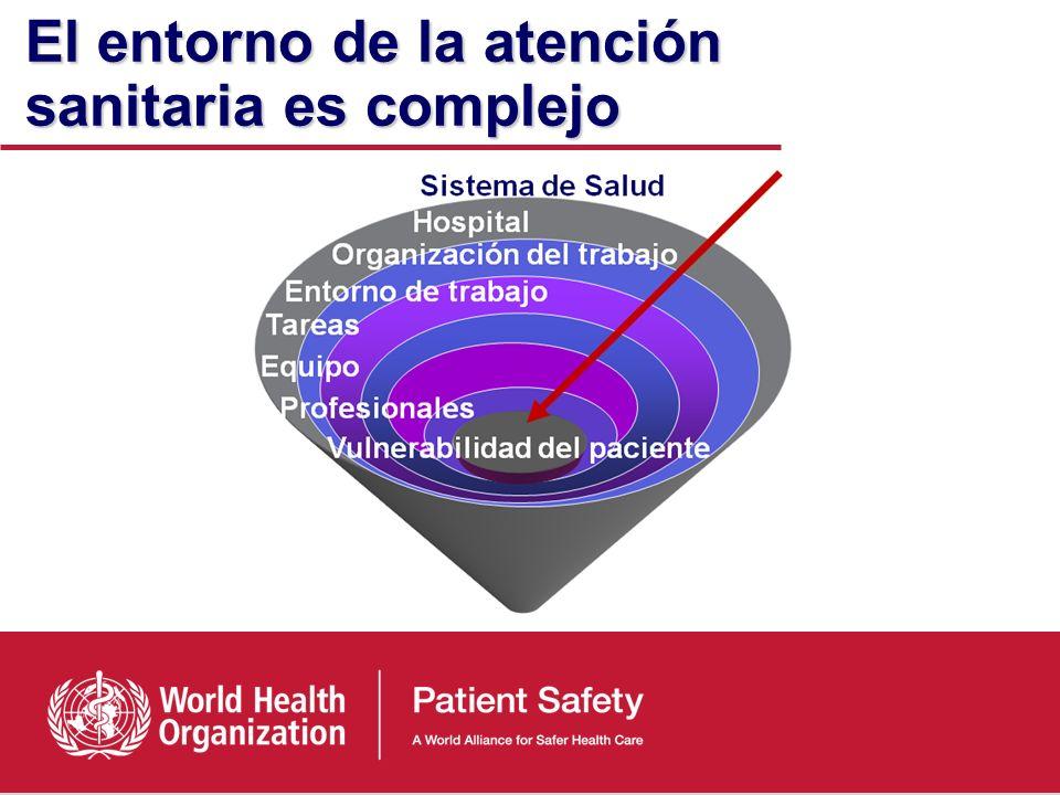 ¿Por qué investigación en seguridad del paciente? Principio fundamental de la atención sanitaria La combinación compleja de procesos, tecnologías e in