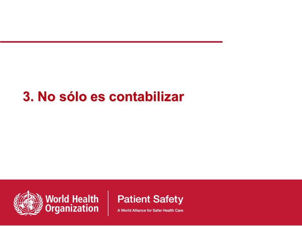 APEAS: Factores causales Cuidados: 25,7% Manejo inadecuado del paciente Manejo inadecuado de catéteres Manejo inadecuado de la técnica Manejo Inadecua
