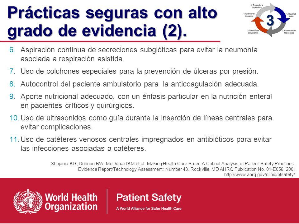 Prácticas seguras con alto grado de evidencia (1). 1.Profilaxis para la prevención de la trombosis venosa profunda en pacientes de riesgo. 2.Uso perio