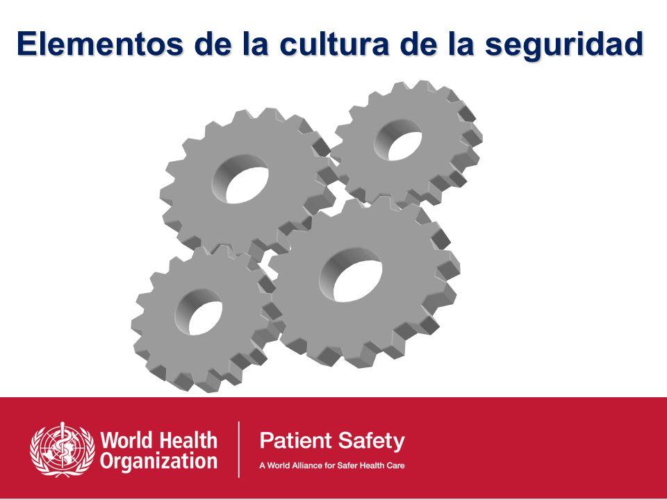 Elementos de la cultura de la seguridad Información Confianza Organización flexible y trabajo en equipo Aprendizaje