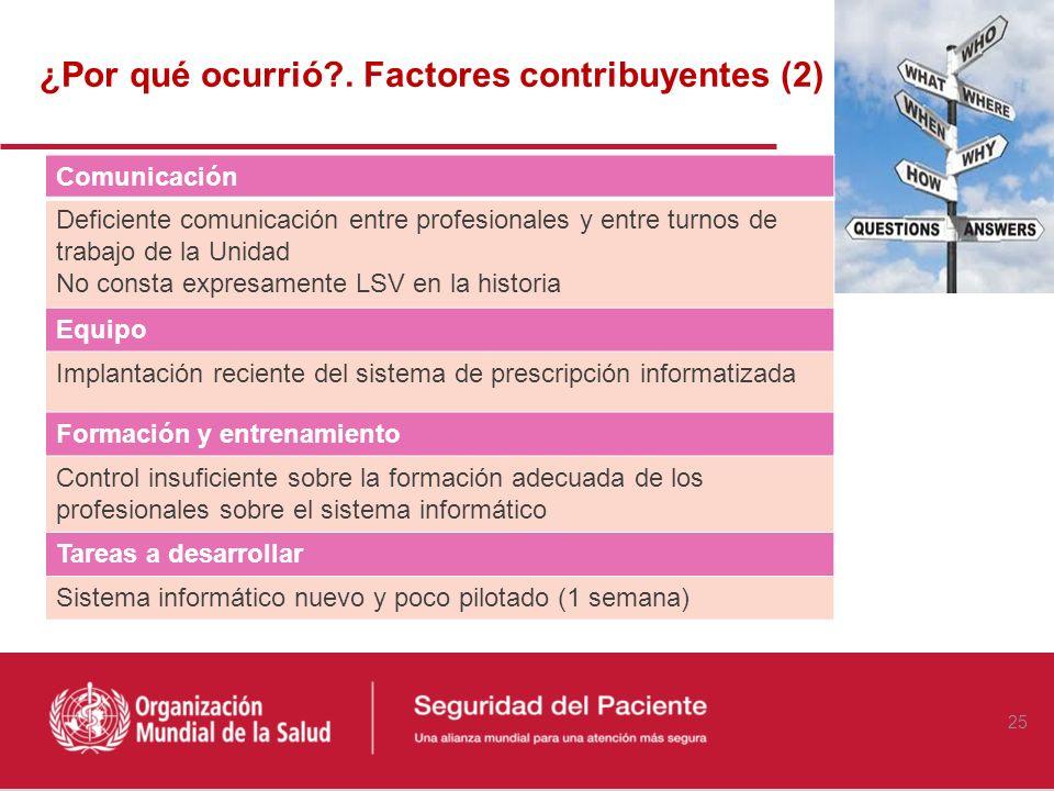 ¿Por qué ocurrió?. Factores contribuyentes (1) Contexto institucional y organizativo Plantilla numerosa de médicos y enfermeras Elevada rotación de pe