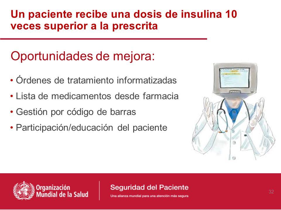 Causas frecuentes de errores en la prescripción : Utilización de la letra U por unidad Utilización de « 0 » tras el decimal (10,0) Olvidos de alergias