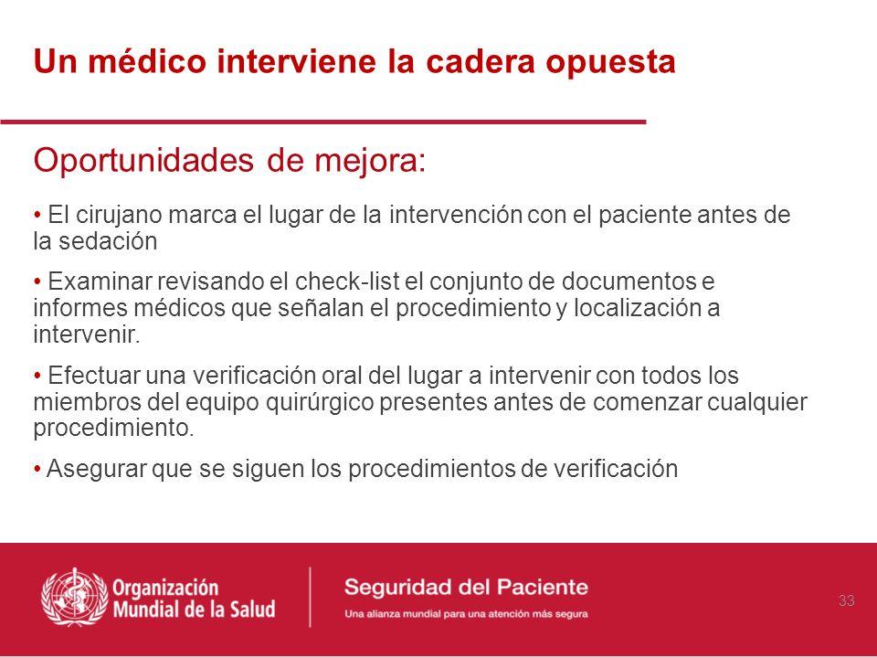 Un paciente recibe una dosis de insulina 10 veces superior a la prescrita Oportunidades de mejora: Órdenes de tratamiento informatizadas Lista de medi