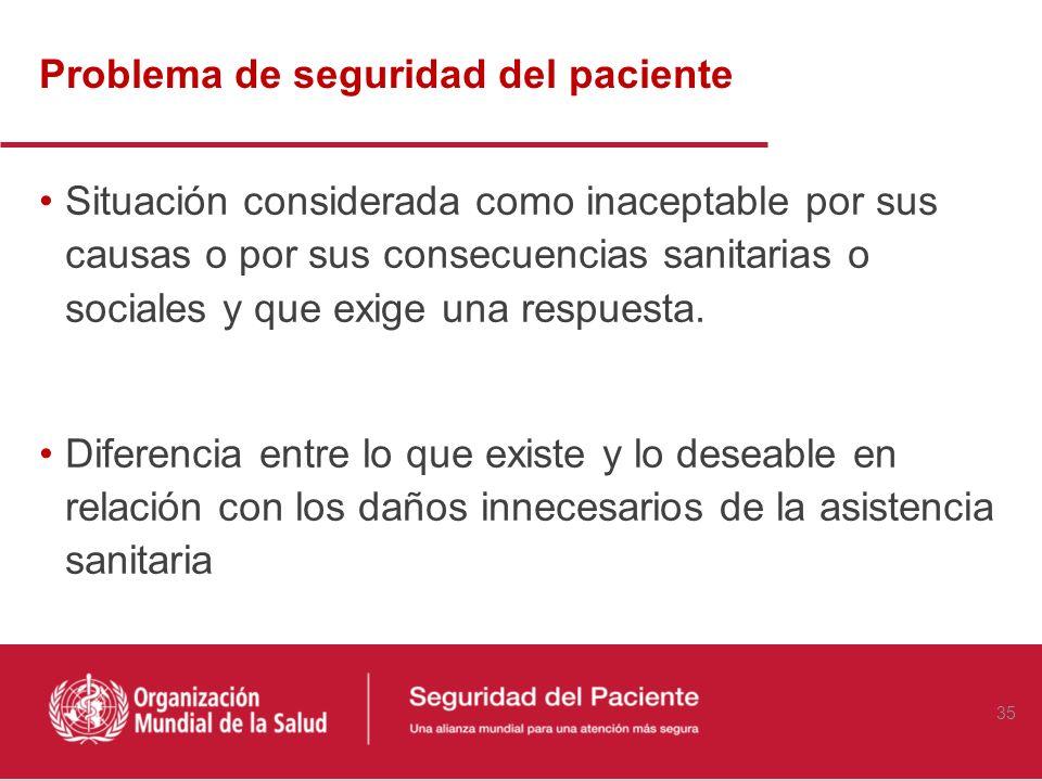3. Problemas de Seguridad del Paciente 34