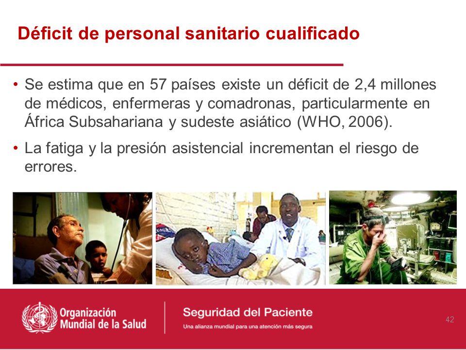 Actualmente los daños y el impacto debidos a transfusiones no controladas es desconocido. 5-15% de las infecciones por VIH en los países en vías de de