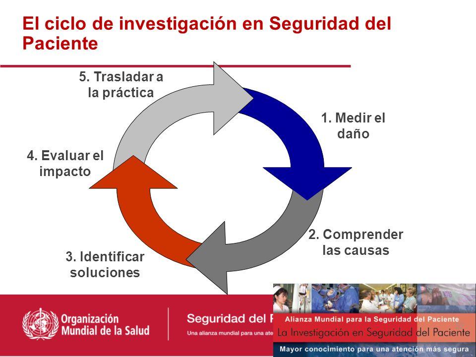 4. Retos y enfoques de la investigación en seguridad del paciente 51