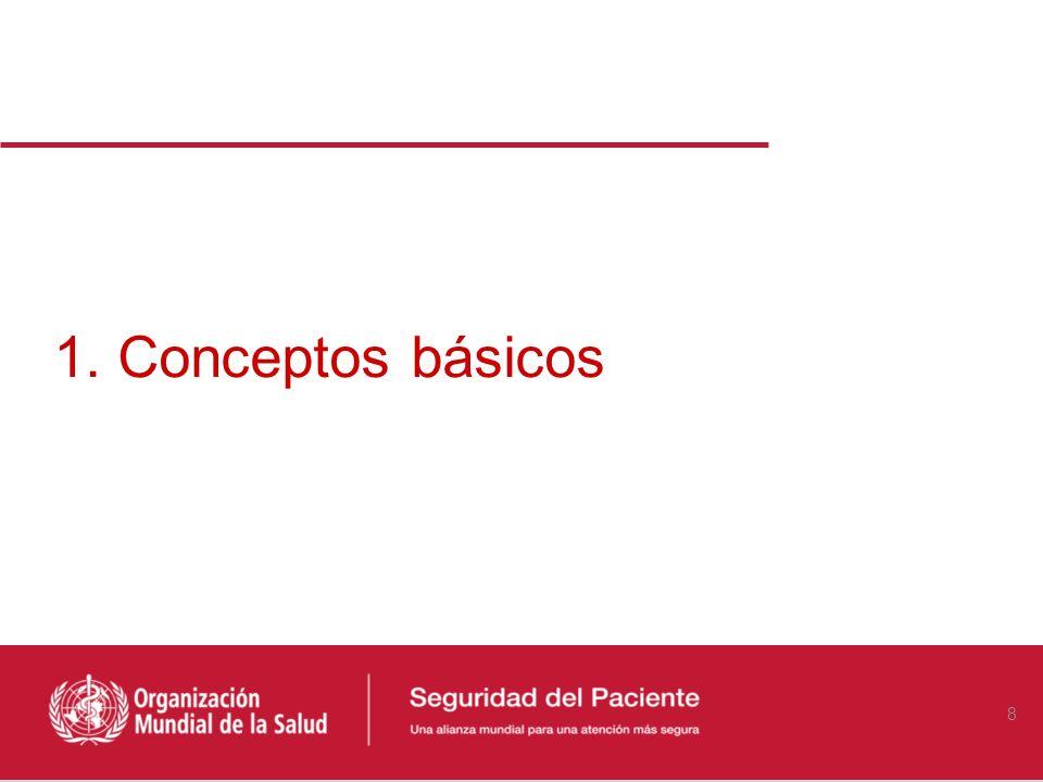 1. Conceptos básicos 8