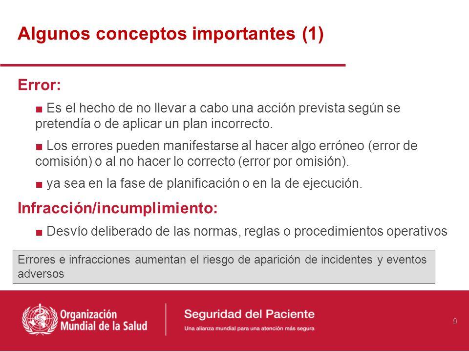 Algunos conceptos importantes (1) Error: Es el hecho de no llevar a cabo una acción prevista según se pretendía o de aplicar un plan incorrecto.