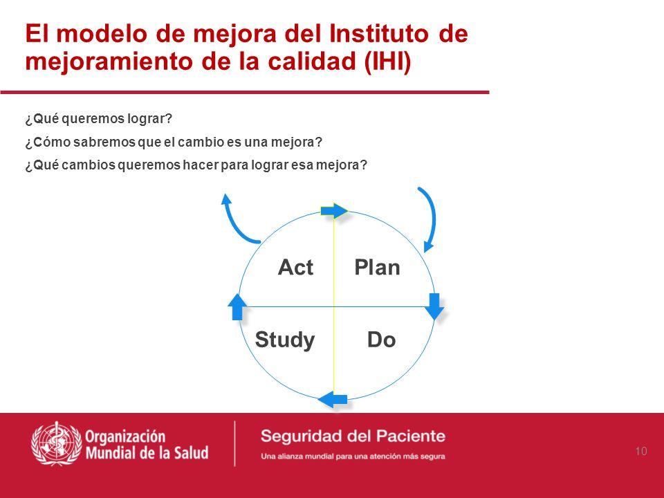 El modelo de mejora del Instituto de mejoramiento de la calidad (IHI) ActPlan StudyDo ¿Qué queremos lograr? ¿Cómo sabremos que el cambio es una mejora