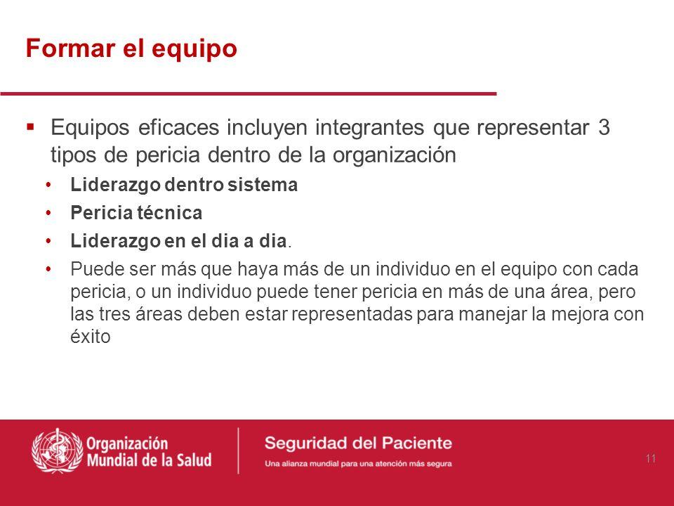 Formar el equipo Equipos eficaces incluyen integrantes que representar 3 tipos de pericia dentro de la organización Liderazgo dentro sistema Pericia t