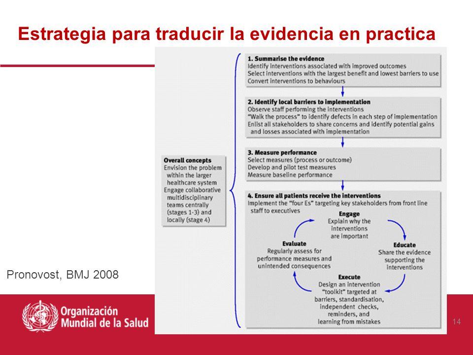 Estrategia para traducir la evidencia en practica Pronovost, BMJ 2008 14