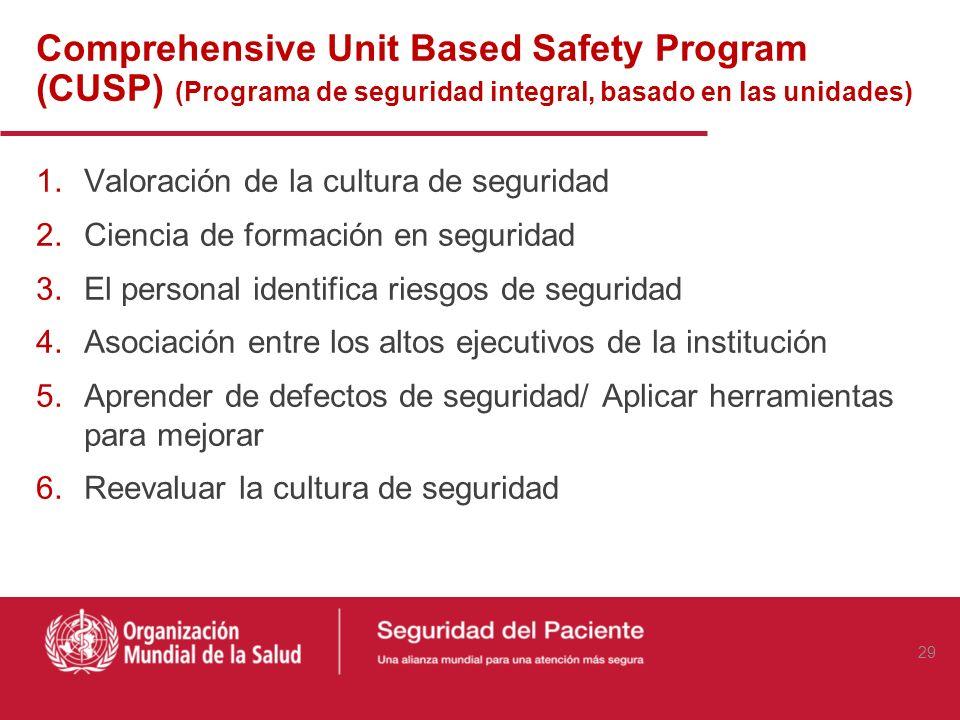 Comprehensive Unit Based Safety Program (CUSP) (Programa de seguridad integral, basado en las unidades) 1.Valoración de la cultura de seguridad 2.Cien