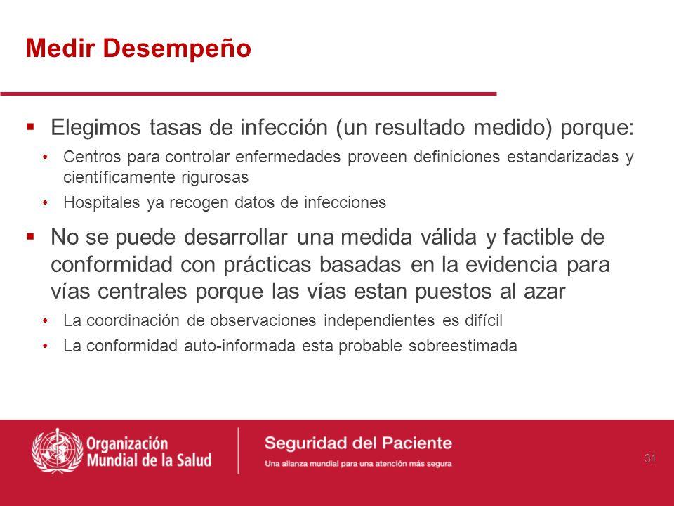 Medir Desempeño Elegimos tasas de infección (un resultado medido) porque: Centros para controlar enfermedades proveen definiciones estandarizadas y ci