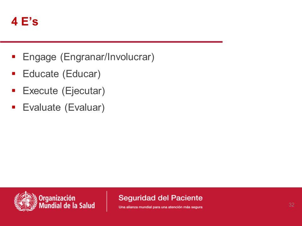 4 Es Engage (Engranar/Involucrar) Educate (Educar) Execute (Ejecutar) Evaluate (Evaluar) 32