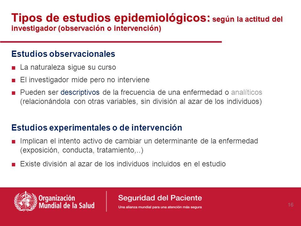 Tipos de estudios epidemiológicos: según el conocimiento previo del problema (fase de la investigación) Estudios exploratorios Útiles en la fase inici