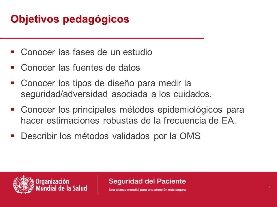 Objetivos pedagógicos Conocer las fases de un estudio Conocer las fuentes de datos Conocer los tipos de diseño para medir la seguridad/adversidad asociada a los cuidados.