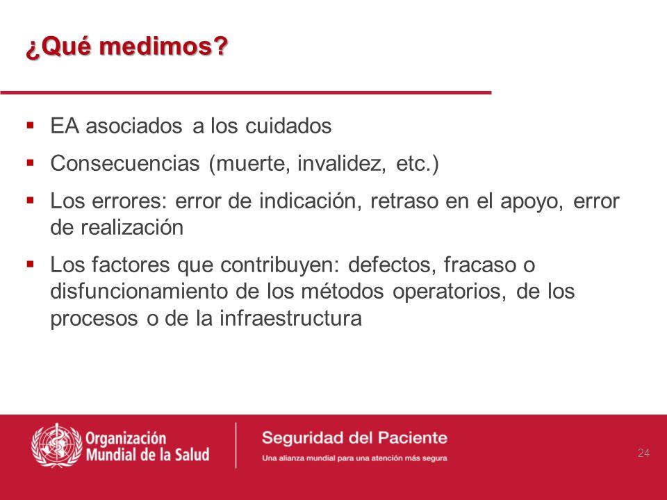 Sistema de información en seguridad de pacientes Múltiples dimensiones de la SP Información fragmentada con múltiples subsistemas CMBD hospitalario Vi