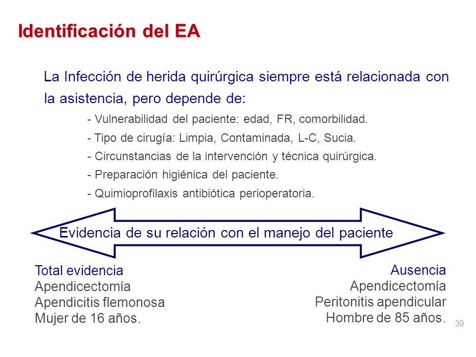 Causa: falta de asepsia en lavado manos o instrumental Causa: cirugía compleja y mal estado del paciente Evento adverso prevenible Evento adverso no p