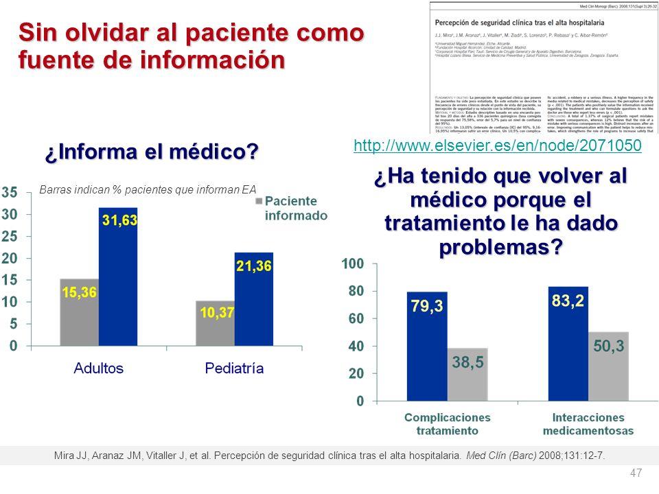 http://qualitysafety.bmj.com/content/early/2011/06/28/bmjqs.2011.051284.short?rss=1 Distintos ámbitos asistenciales – diferentes diseños Característic