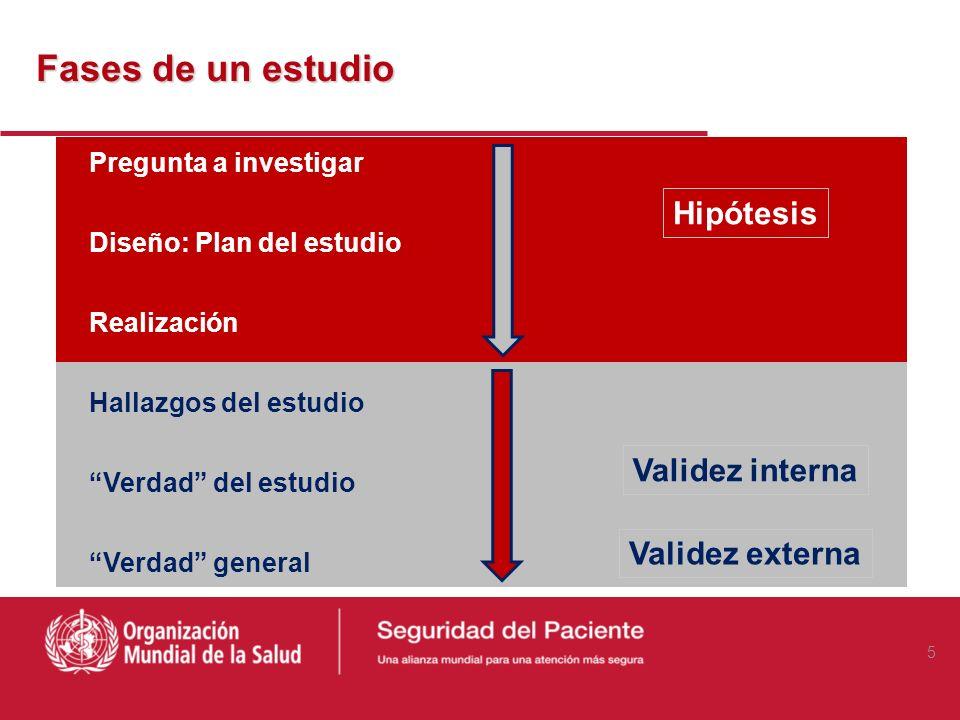 Metodología Cualitativa Estudio con 3 fases: 1.Delphi 2.