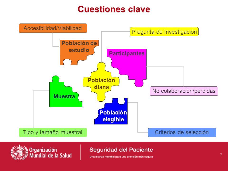 Objetivo de la investigación en SP ObjetivoCuantificarlosMonitorizarlosComprenderlos Prevalencia + Prevalencia en panel ++ Longitudinales ++ Entrevist