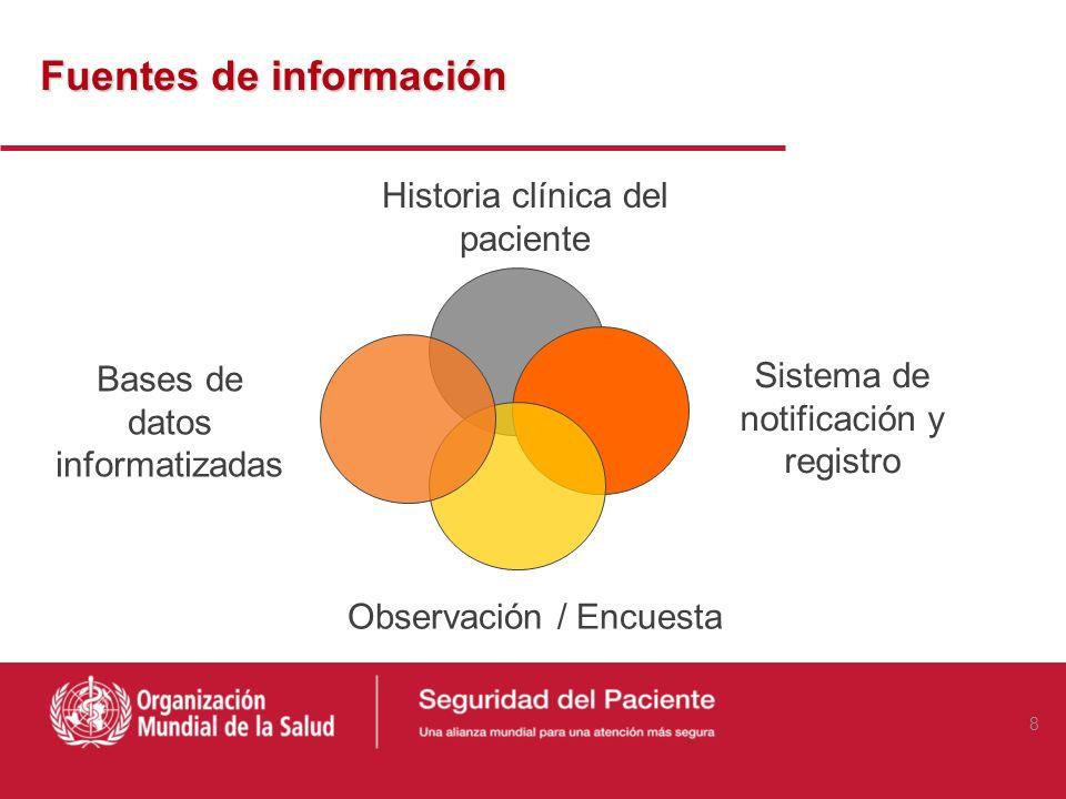 Epidemiología de los eventos adversos Recogida de datos estructurados, estandarizados, y validados, exhaustivos o sobre una muestra.