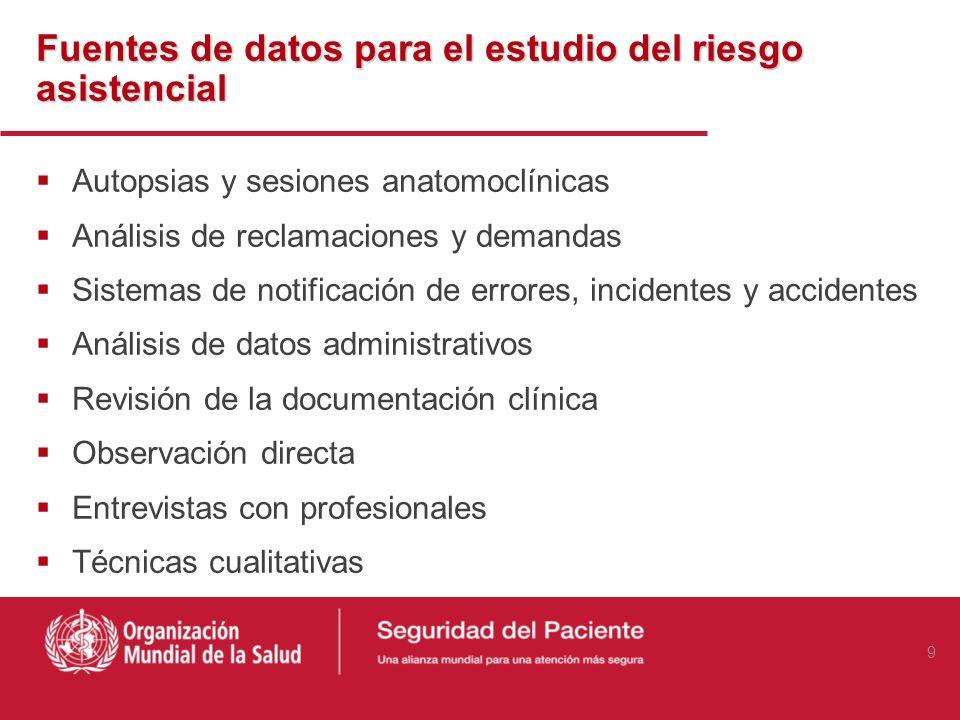 Fuentes de información Historia clínica del paciente Sistema de notificación y registro Observación / Encuesta Bases de datos informatizadas 8