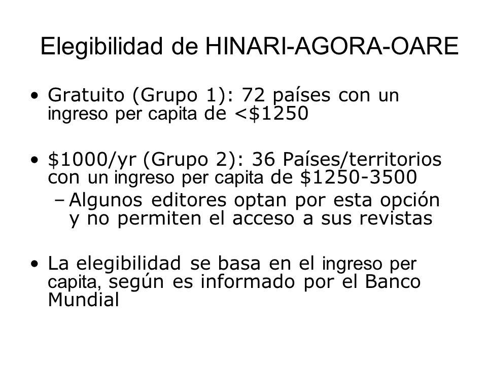 Elegibilidad de HINARI-AGORA-OARE Gratuito (Grupo 1): 72 países con un ingreso per capita de <$1250 $1000/yr (Grupo 2): 36 Países/territorios con un i