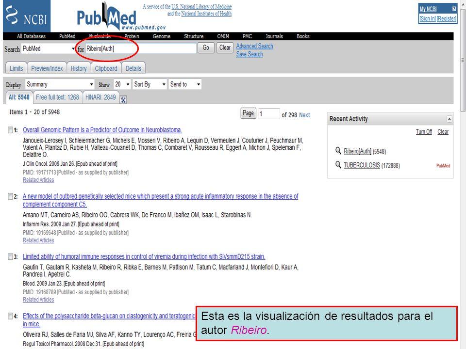 Limit by Author(s) Esta es la visualización de resultados para el autor Ribeiro.