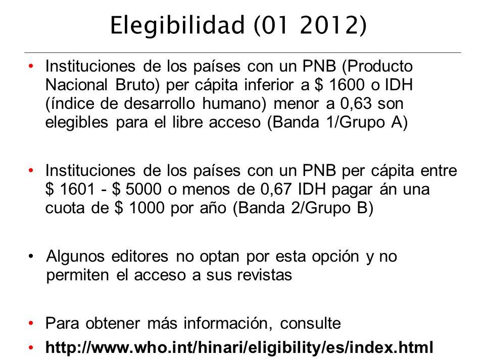 Elegibilidad (01 2012) Instituciones de los países con un PNB (Producto Nacional Bruto) per cápita inferior a $ 1600 o IDH (índice de desarrollo human