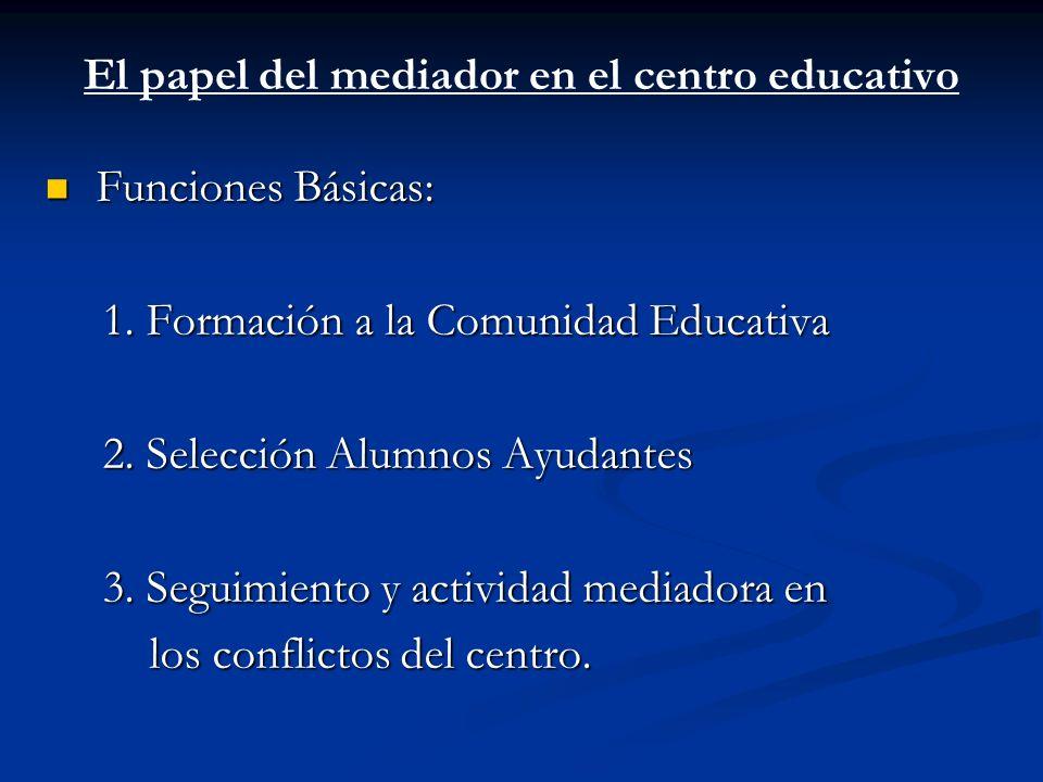 Funciones Básicas: Funciones Básicas: 1. Formación a la Comunidad Educativa 1. Formación a la Comunidad Educativa 2. Selección Alumnos Ayudantes 2. Se