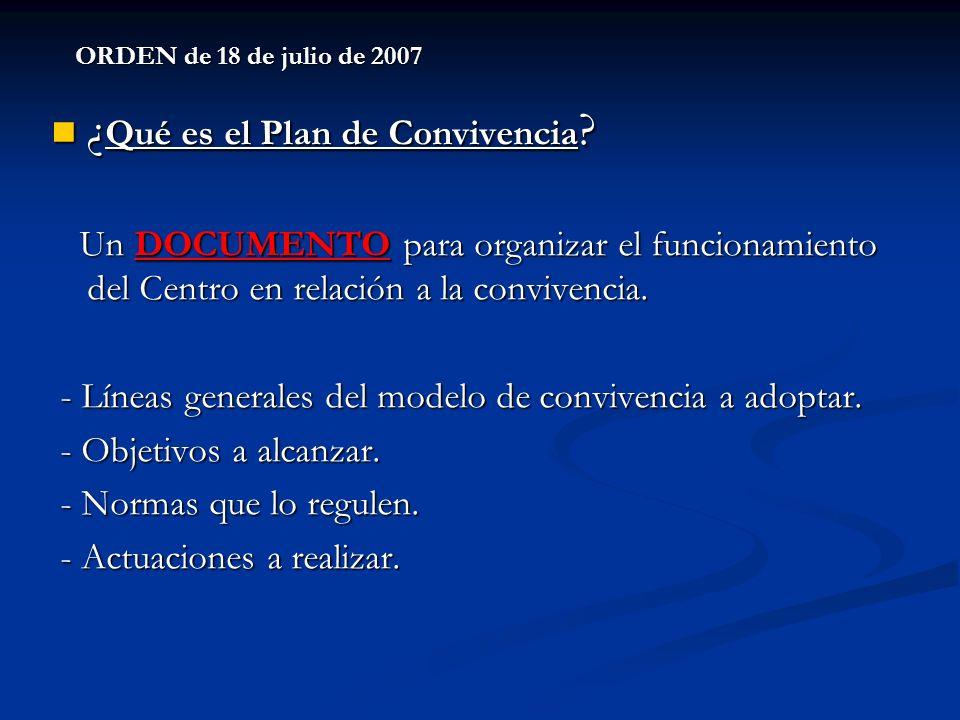 ORDEN de 18 de julio de 2007 ¿ Qué es el Plan de Convivencia ? ¿ Qué es el Plan de Convivencia ? Un DOCUMENTO para organizar el funcionamiento del Cen