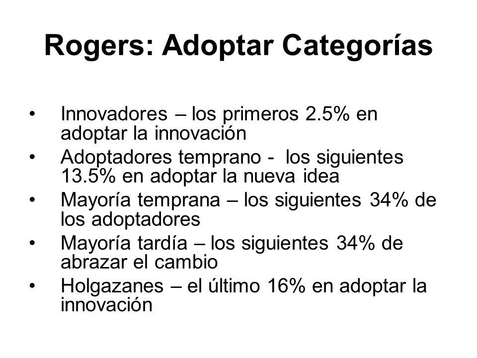 Rogers: Adoptar Categorías Innovadores – los primeros 2.5% en adoptar la innovación Adoptadores temprano - los siguientes 13.5% en adoptar la nueva id