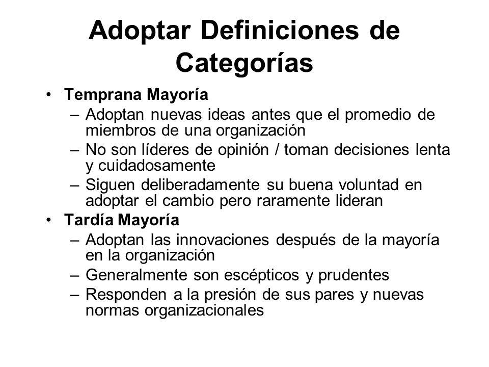 Adoptar Definiciones de Categorías Temprana Mayoría –Adoptan nuevas ideas antes que el promedio de miembros de una organización –No son líderes de opi