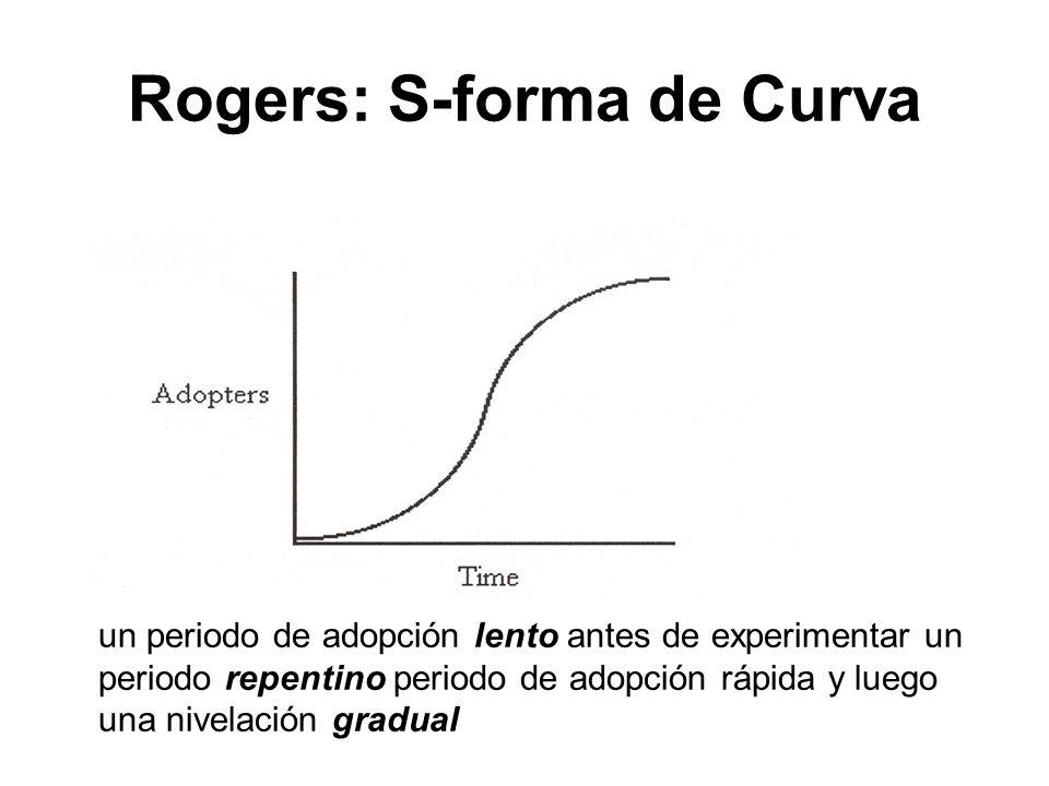 Rogers: S-forma de Curva un periodo de adopción lento antes de experimentar un periodo repentino periodo de adopción rápida y luego una nivelación gra