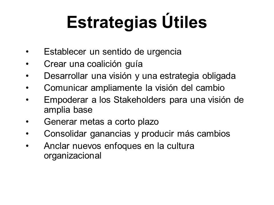 Estrategias Útiles Establecer un sentido de urgencia Crear una coalición guía Desarrollar una visión y una estrategia obligada Comunicar ampliamente l
