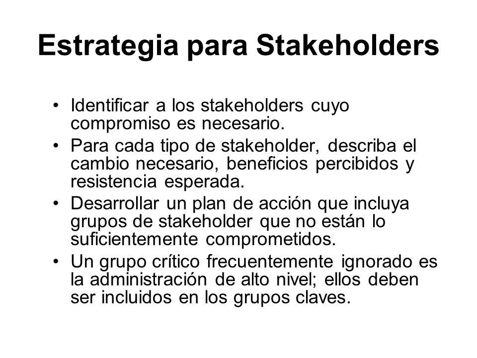 Estrategia para Stakeholders Identificar a los stakeholders cuyo compromiso es necesario. Para cada tipo de stakeholder, describa el cambio necesario,