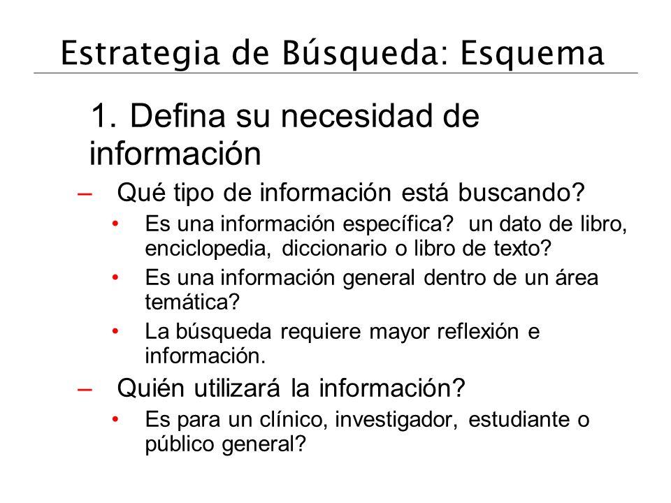 Estrategia de Búsqueda: Esquema 1. Defina su necesidad de información –Qué tipo de información está buscando? Es una información específica? un dato d