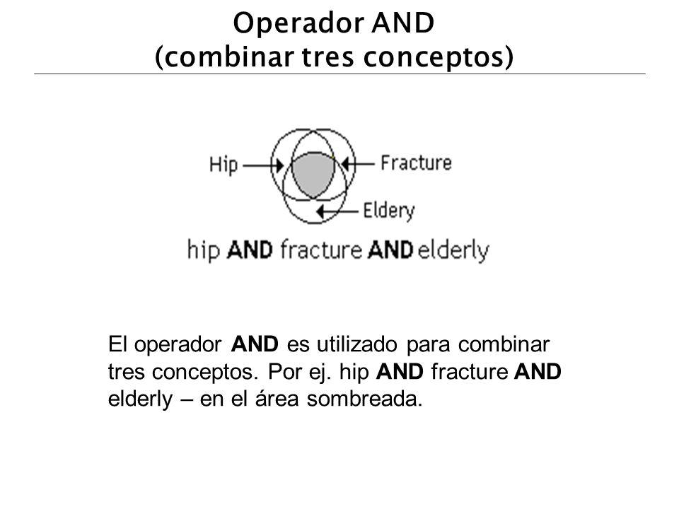 Operador AND (combinar tres conceptos) El operador AND es utilizado para combinar tres conceptos. Por ej. hip AND fracture AND elderly – en el área so