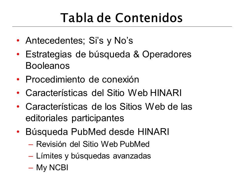 Tabla de Contenidos Antecedentes; Sis y Nos Estrategias de búsqueda & Operadores Booleanos Procedimiento de conexión Características del Sitio Web HIN