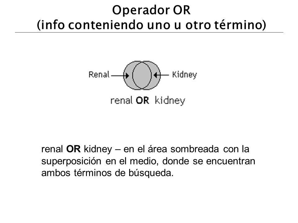 Operador OR (info conteniendo uno u otro término) renal OR kidney – en el área sombreada con la superposición en el medio, donde se encuentran ambos t