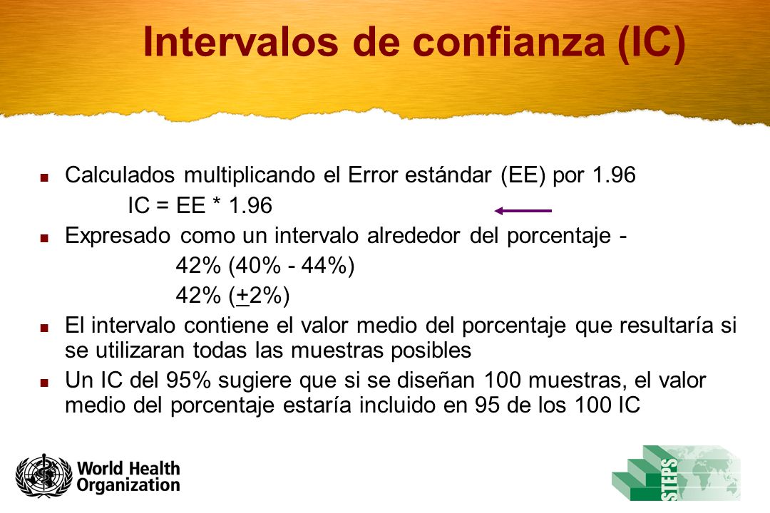 Intervalos de confianza (IC) Calculados multiplicando el Error estándar (EE) por 1.96 IC = EE * 1.96 Expresado como un intervalo alrededor del porcent